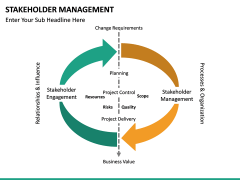 Stakeholder Management PPT slide 23