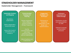 Stakeholder Management PPT slide 25