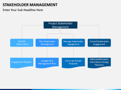 Stakeholder Management PPT slide 14