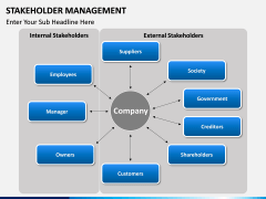 Stakeholder Management PPT slide 3