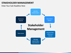 Stakeholder Management PPT slide 4