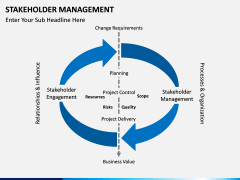 Stakeholder Management PPT slide 7