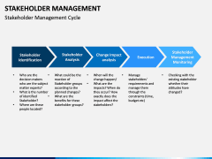 Stakeholder Management PPT slide 8