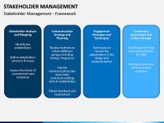 Stakeholder Management PPT slide 9