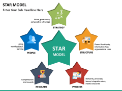 Star Model PPT slide 9