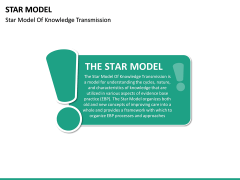 Star Model PPT slide 10