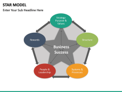Star Model PPT slide 13