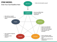 Star Model PPT slide 15