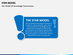 Star Model PPT slide 2