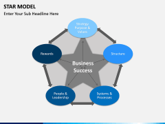 Star Model PPT slide 5