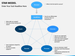 Star Model PPT slide 7