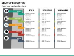 Startup ecosystem PPT slide 13