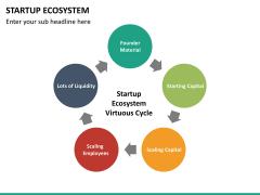 Startup ecosystem PPT slide 24