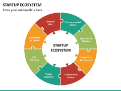 Startup ecosystem PPT slide 15