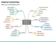 Startup ecosystem PPT slide 17