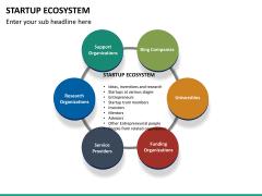 Startup ecosystem PPT slide 18
