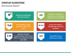 Startup ecosystem PPT slide 21