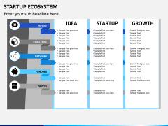 Startup ecosystem PPT slide 1