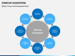 Startup ecosystem PPT slide 10