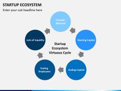 Startup ecosystem PPT slide 12