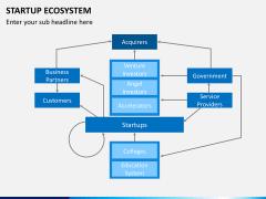Startup ecosystem PPT slide 2
