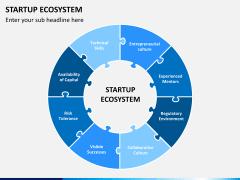 Startup ecosystem PPT slide 3