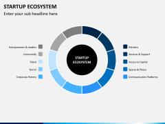 Startup ecosystem PPT slide 4
