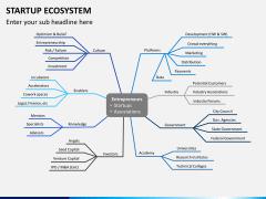 Startup ecosystem PPT slide 5