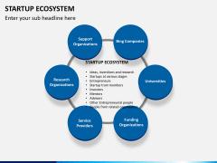Startup ecosystem PPT slide 6