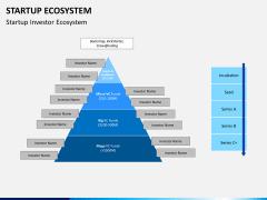 Startup ecosystem PPT slide 7