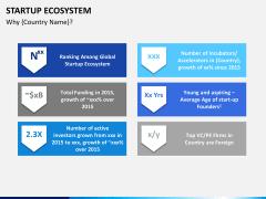 Startup ecosystem PPT slide 9