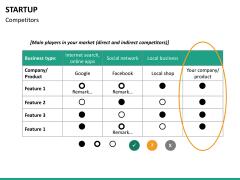 Startup PPT slide 46