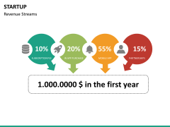 Startup PPT slide 47