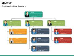 Startup PPT slide 28