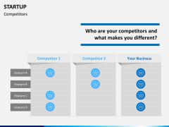 Startup PPT slide 20