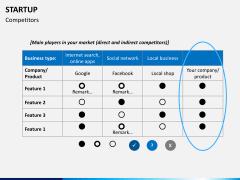 Startup PPT slide 21