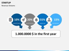 Startup PPT slide 22