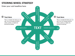 Steering Wheel PPT slide 5