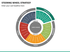 Steering Wheel PPT slide 8