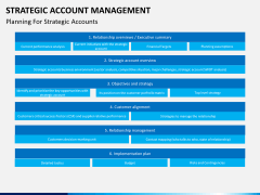 Strategic account management PPT slide 12