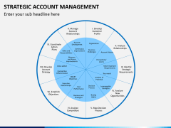 Strategic account management PPT slide 3