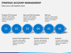 Strategic account management PPT slide 7