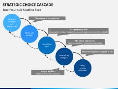 Strategic Choice PPT slide 1