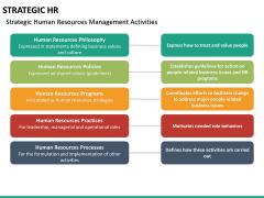 Strategic hr PPT slide 28