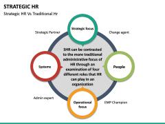 Strategic hr PPT slide 30