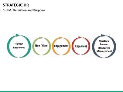 Strategic hr PPT slide 19