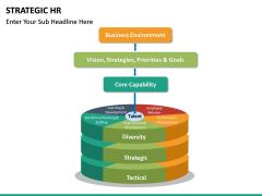 Strategic hr PPT slide 20