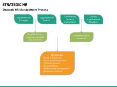 Strategic hr PPT slide 22