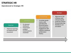 Strategic hr PPT slide 23