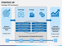 Strategic hr PPT slide 1